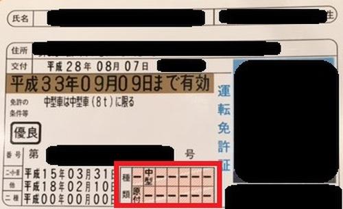 原付免許 正式名称