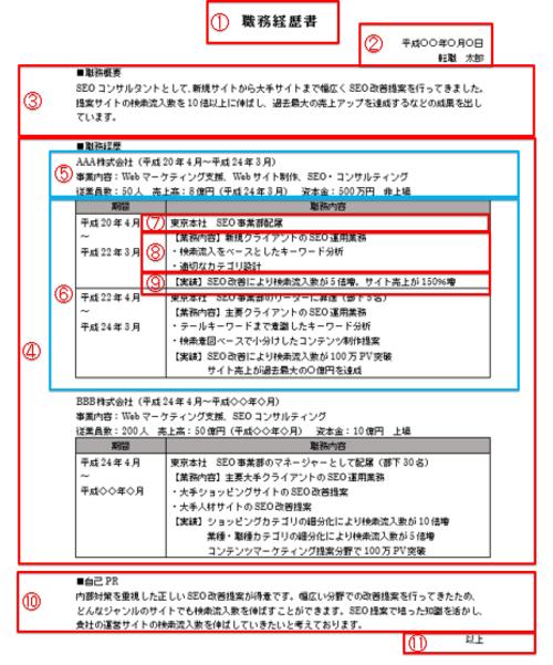 編年体形式の職務経歴書