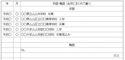 就活生の履歴書の学歴・職歴